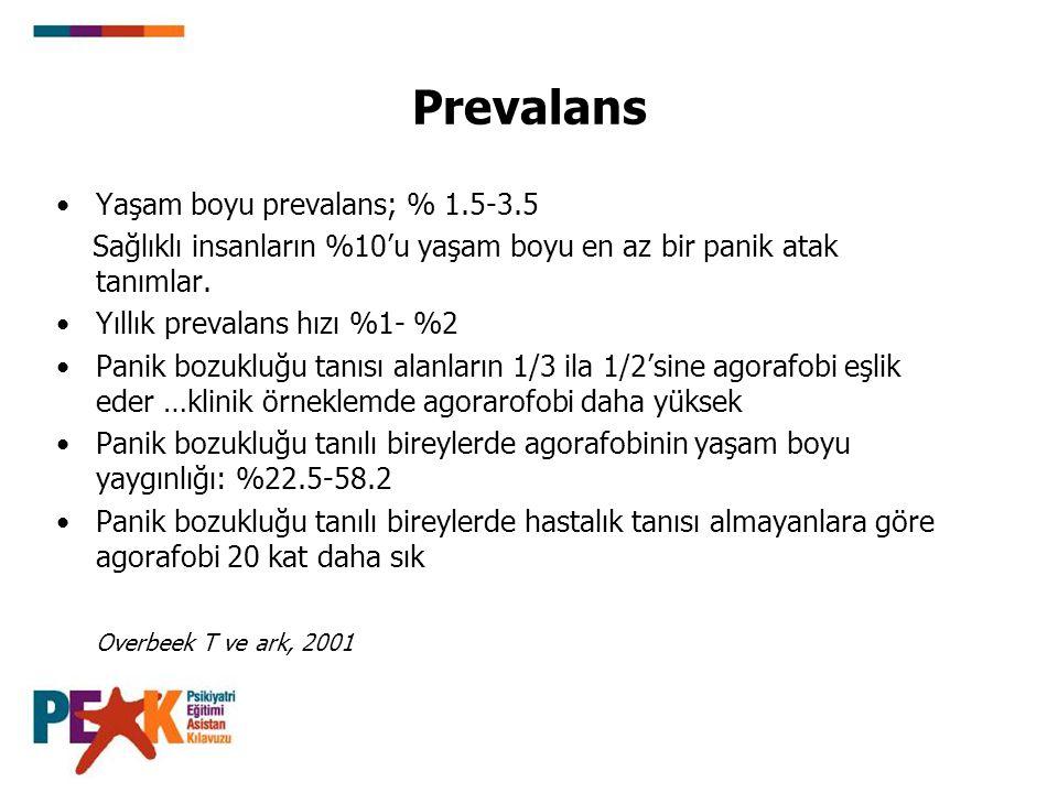 Prevalans Yaşam boyu prevalans; % 1.5-3.5