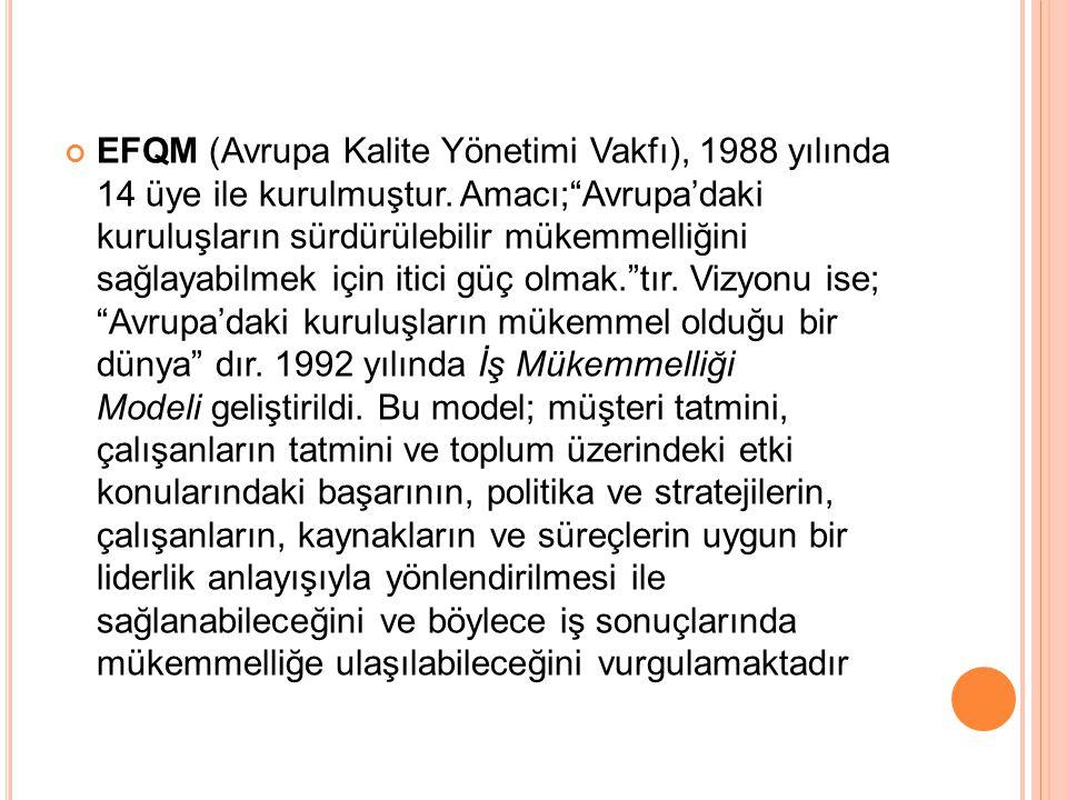 EFQM (Avrupa Kalite Yönetimi Vakfı), 1988 yılında 14 üye ile kurulmuştur.