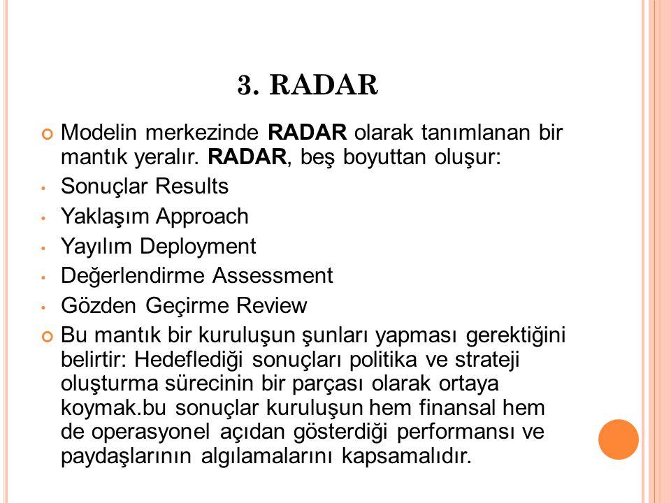 3. RADAR Modelin merkezinde RADAR olarak tanımlanan bir mantık yeralır. RADAR, beş boyuttan oluşur: