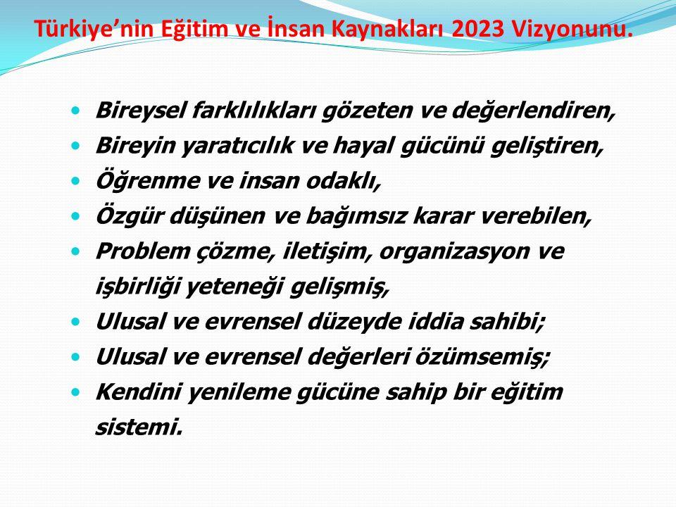 Türkiye'nin Eğitim ve İnsan Kaynakları 2023 Vizyonunu.