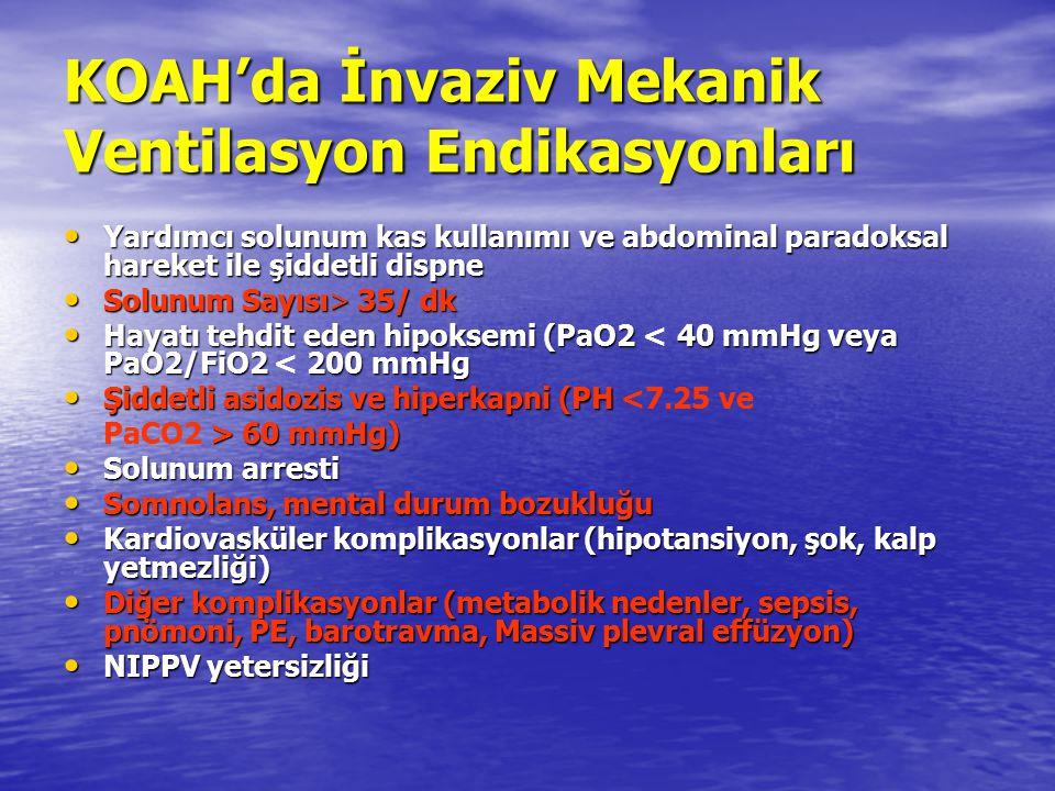KOAH'da İnvaziv Mekanik Ventilasyon Endikasyonları