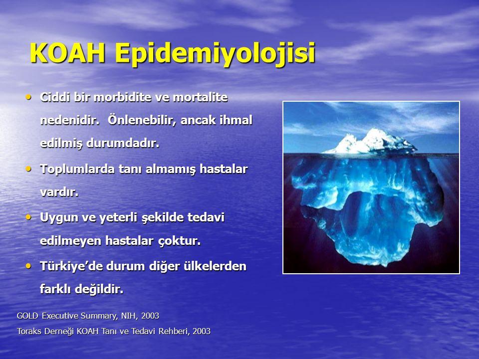 KOAH Epidemiyolojisi Ciddi bir morbidite ve mortalite nedenidir. Önlenebilir, ancak ihmal edilmiş durumdadır.