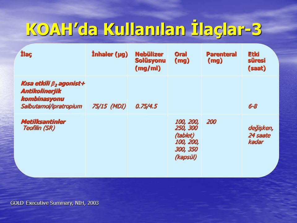 KOAH'da Kullanılan İlaçlar-3