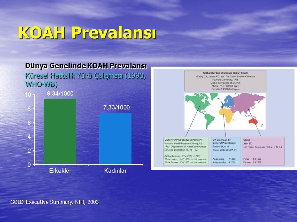 KOAH Prevalansı Dünya Genelinde KOAH Prevalansı