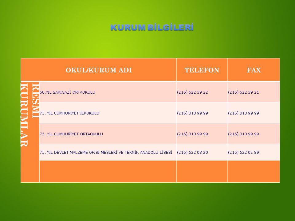RESMİ KURUMLAR KURUM BİLGİLERİ OKUL/KURUM ADI TELEFON FAX