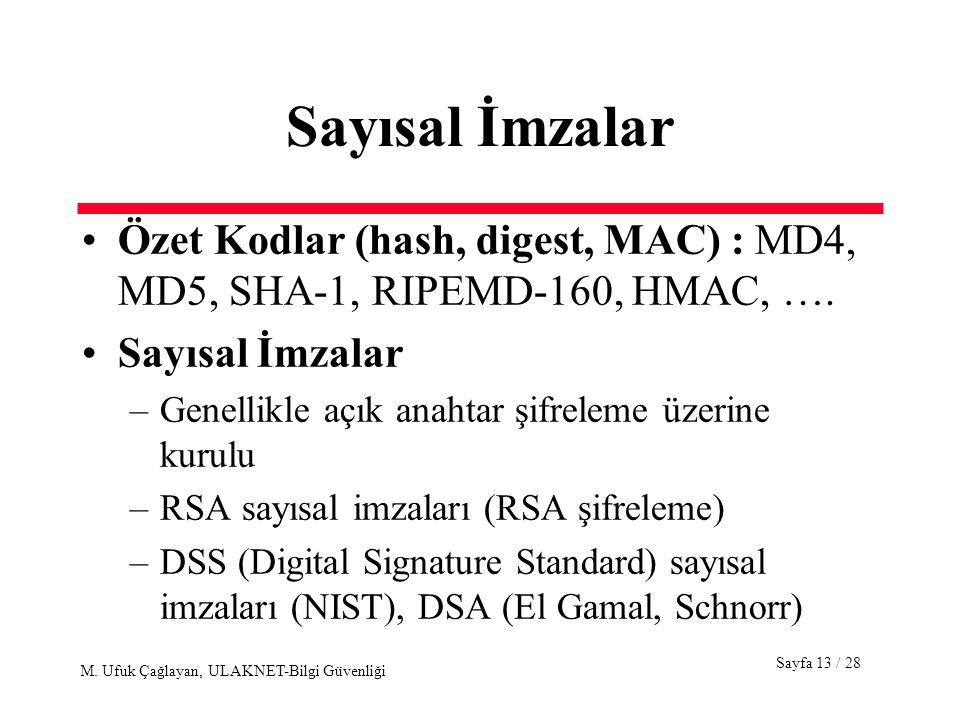 Sayısal İmzalar Özet Kodlar (hash, digest, MAC) : MD4, MD5, SHA-1, RIPEMD-160, HMAC, …. Sayısal İmzalar.