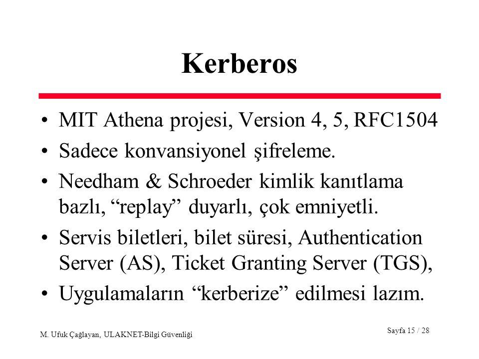 Kerberos MIT Athena projesi, Version 4, 5, RFC1504