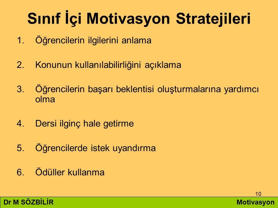 Sınıf İçi Motivasyon Stratejileri