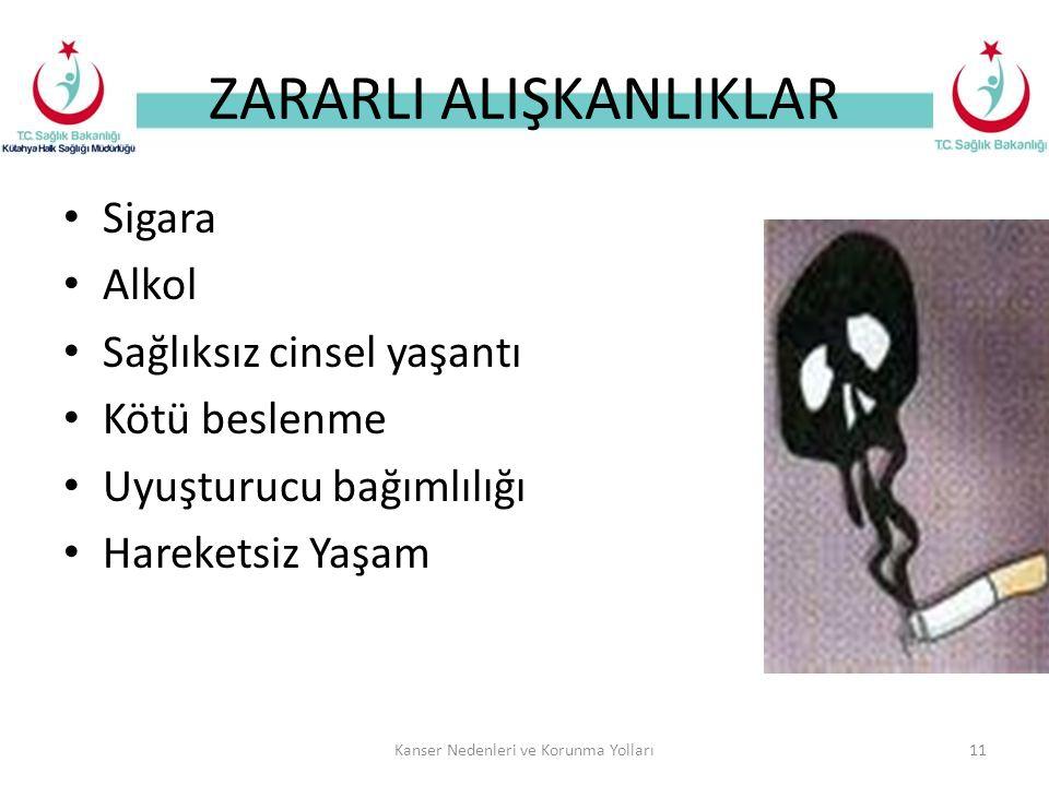 ZARARLI ALIŞKANLIKLAR