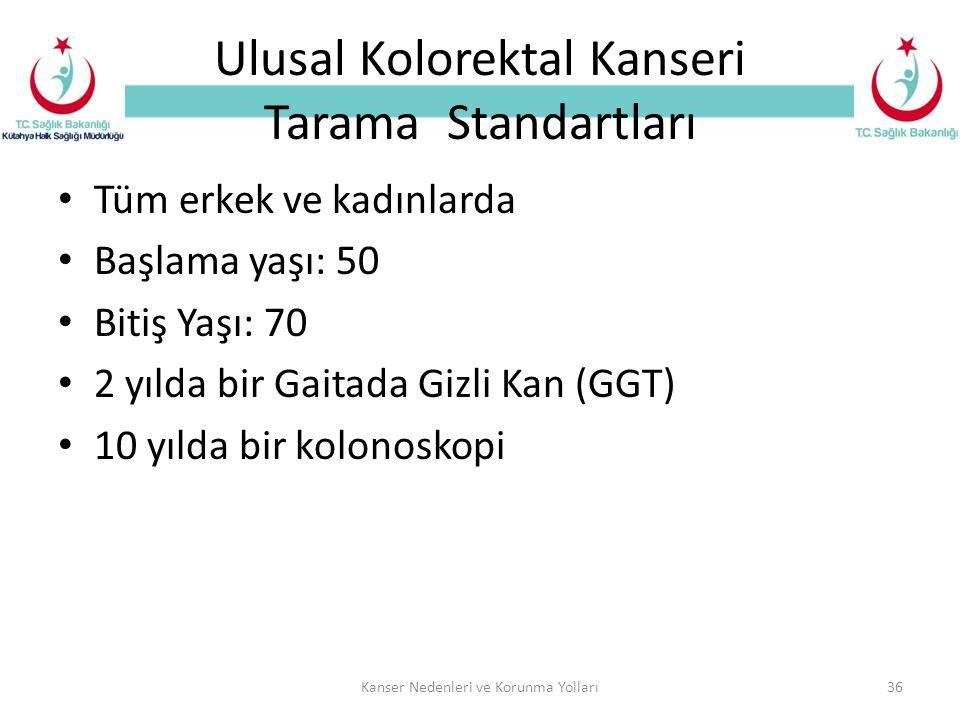Ulusal Kolorektal Kanseri Tarama Standartları