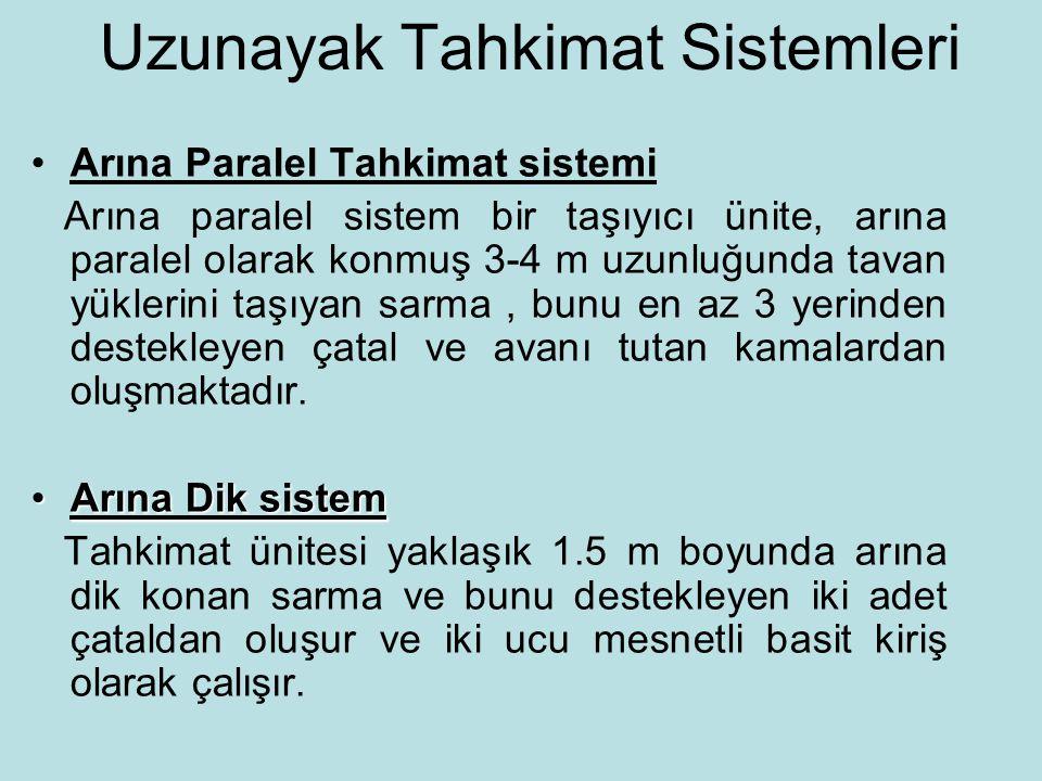 Uzunayak Tahkimat Sistemleri