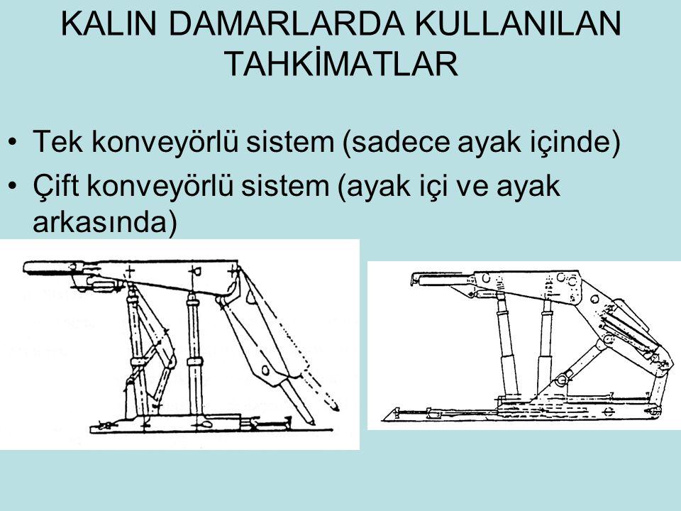KALIN DAMARLARDA KULLANILAN TAHKİMATLAR