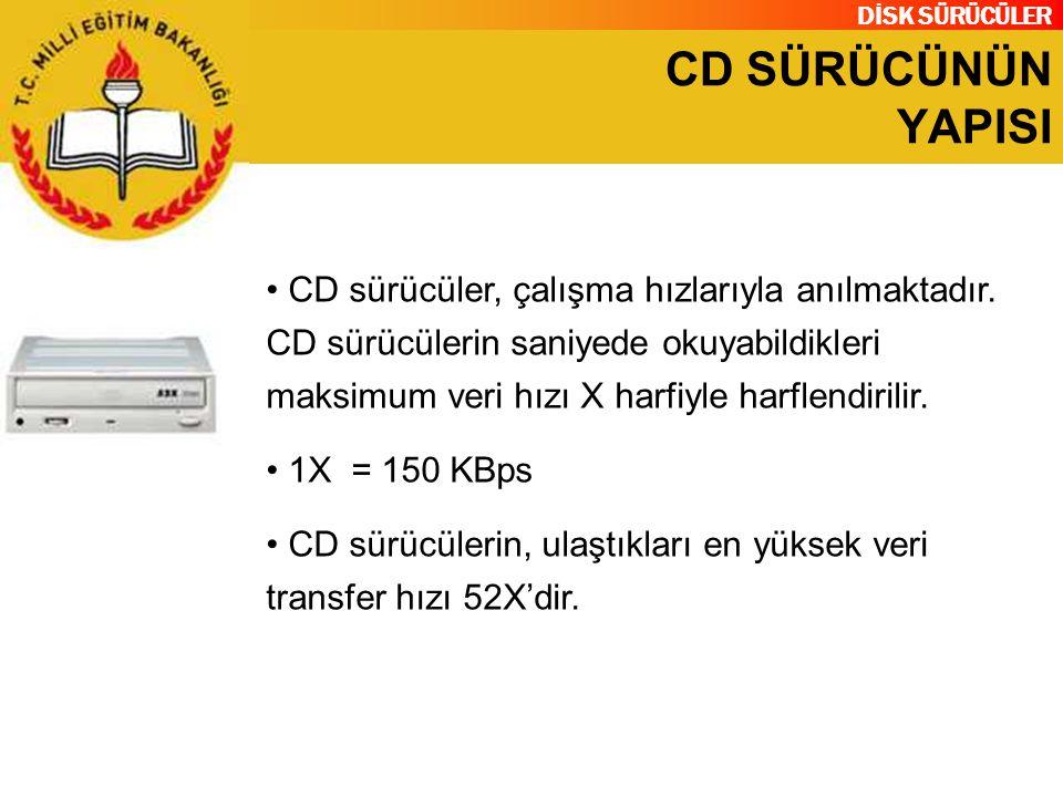 CD SÜRÜCÜNÜN YAPISI