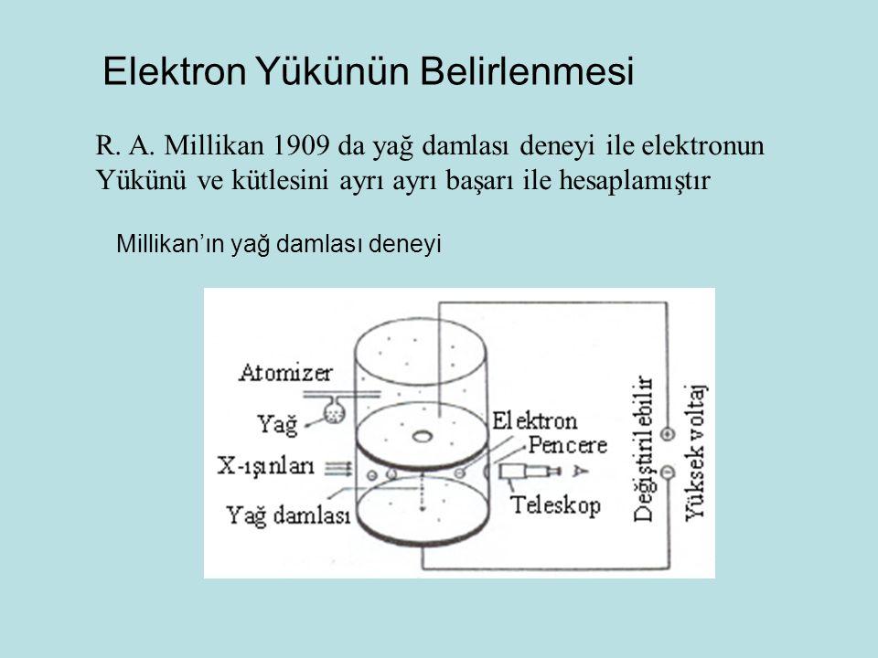 Elektron Yükünün Belirlenmesi