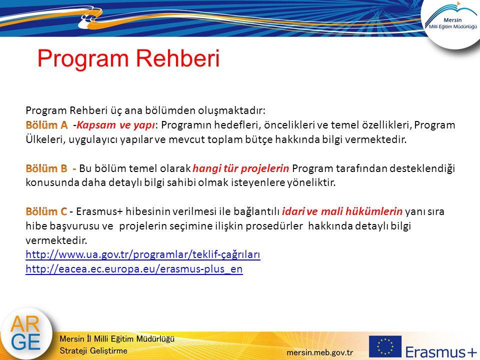 Program Rehberi Program Rehberi üç ana bölümden oluşmaktadır: