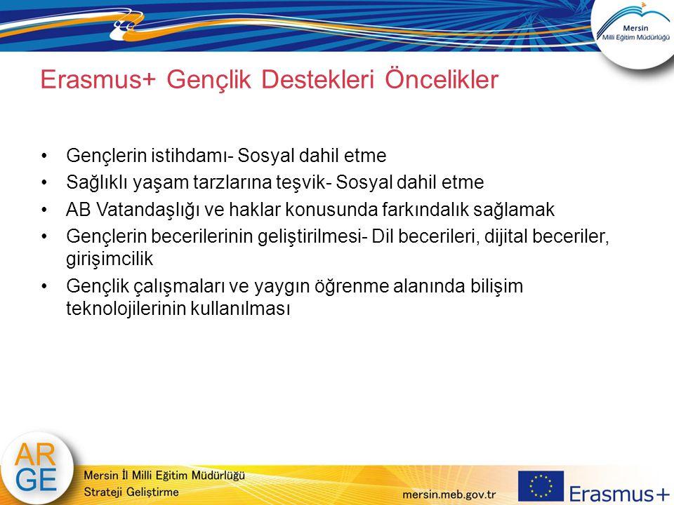 Erasmus+ Gençlik Destekleri Öncelikler