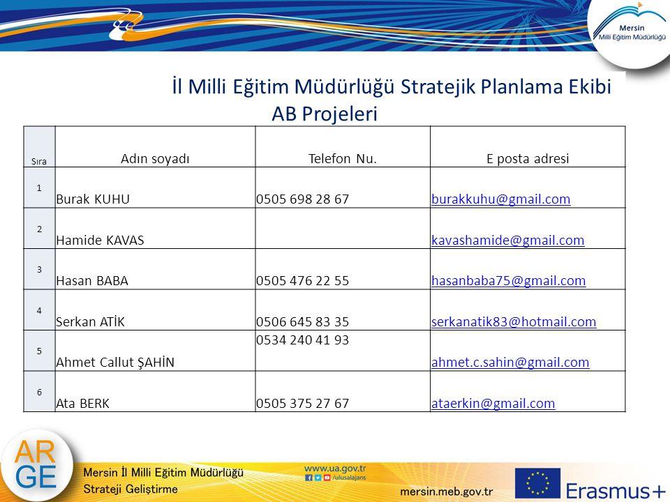 İl Milli Eğitim Müdürlüğü Stratejik Planlama Ekibi AB Projeleri