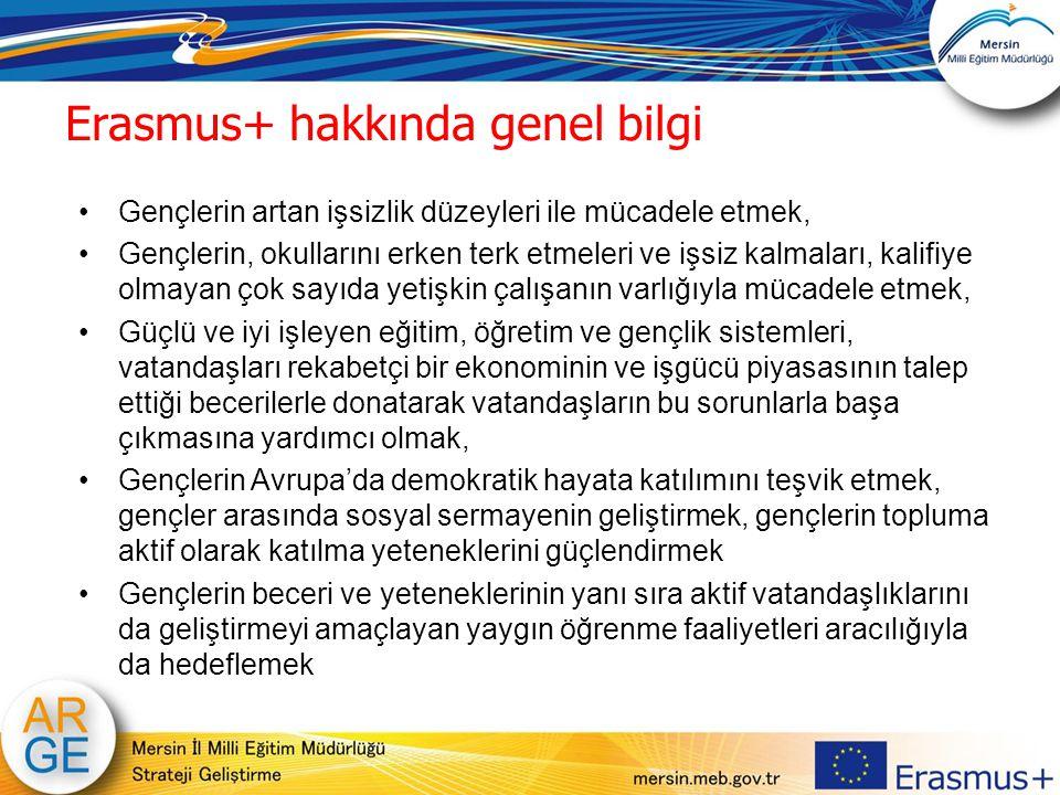 Erasmus+ hakkında genel bilgi