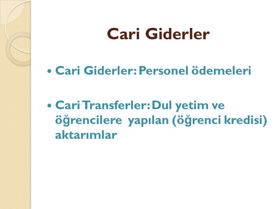 Cari Giderler Cari Giderler: Personel ödemeleri