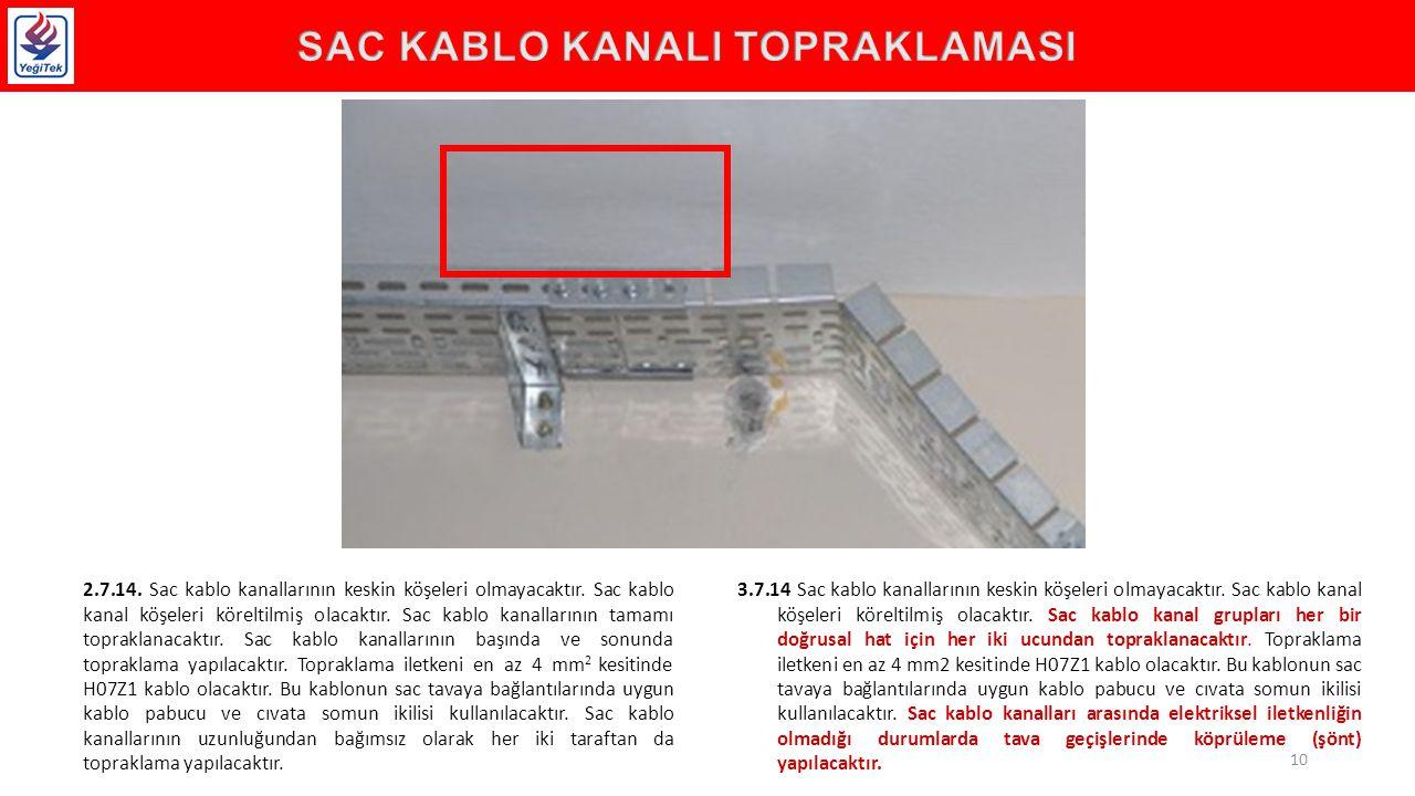 SAC KABLO KANALI TOPRAKLAMASI