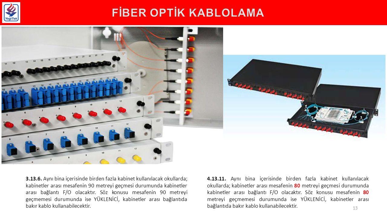 FİBER OPTİK KABLOLAMA