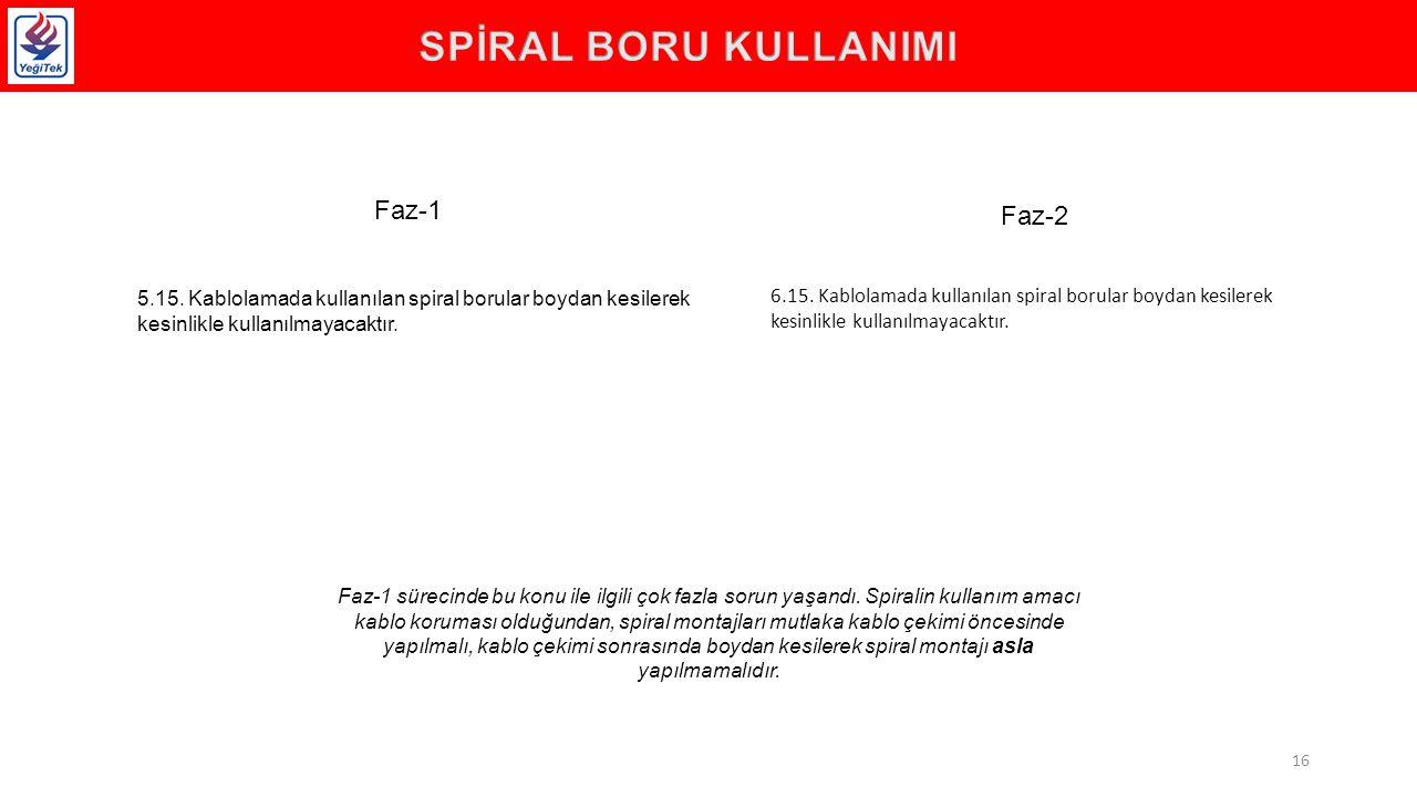 SPİRAL BORU KULLANIMI Faz-1 Faz-2