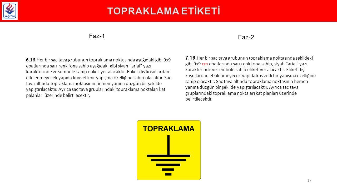 TOPRAKLAMA ETİKETİ Faz-1 Faz-2