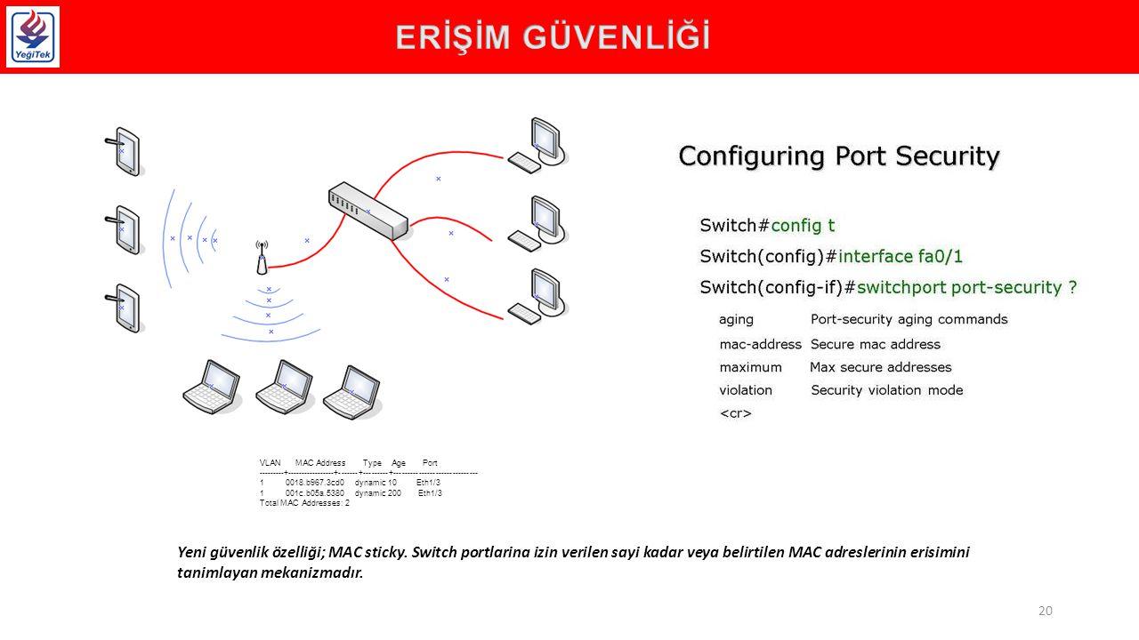 ERİŞİM GÜVENLİĞİ VLAN MAC Address Type Age Port. ---------+-----------------+-------+---------+------------------------------