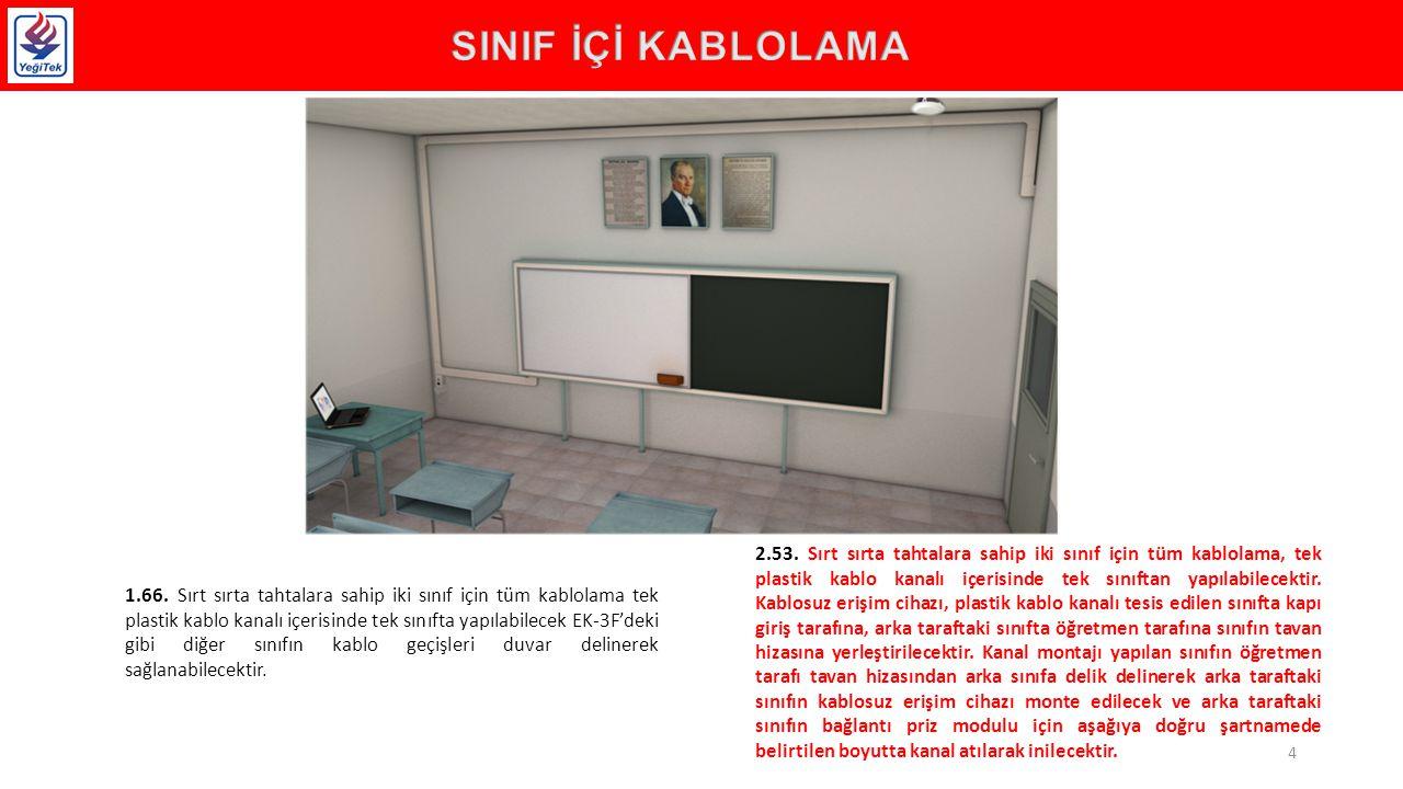 SINIF İÇİ KABLOLAMA