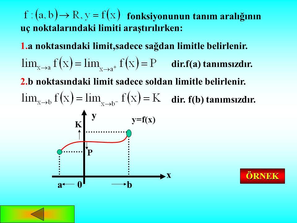 1.a noktasındaki limit,sadece sağdan limitle belirlenir.