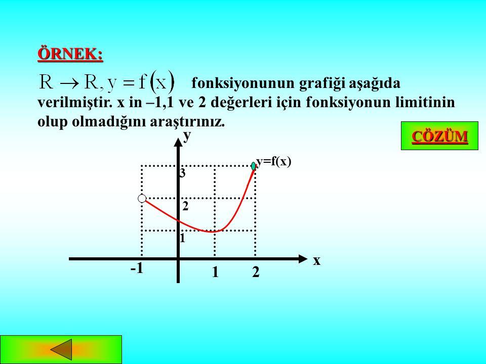 ÖRNEK: fonksiyonunun grafiği aşağıda verilmiştir. x in –1,1 ve 2 değerleri için fonksiyonun limitinin olup olmadığını araştırınız.