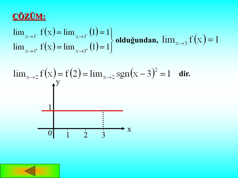 ÇÖZÜM: olduğundan, dir. 1 y x 2 3