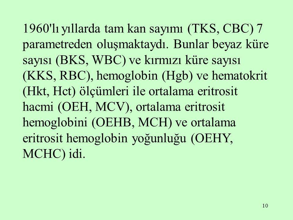 1960 lı yıllarda tam kan sayımı (TKS, CBC) 7 parametreden oluşmaktaydı