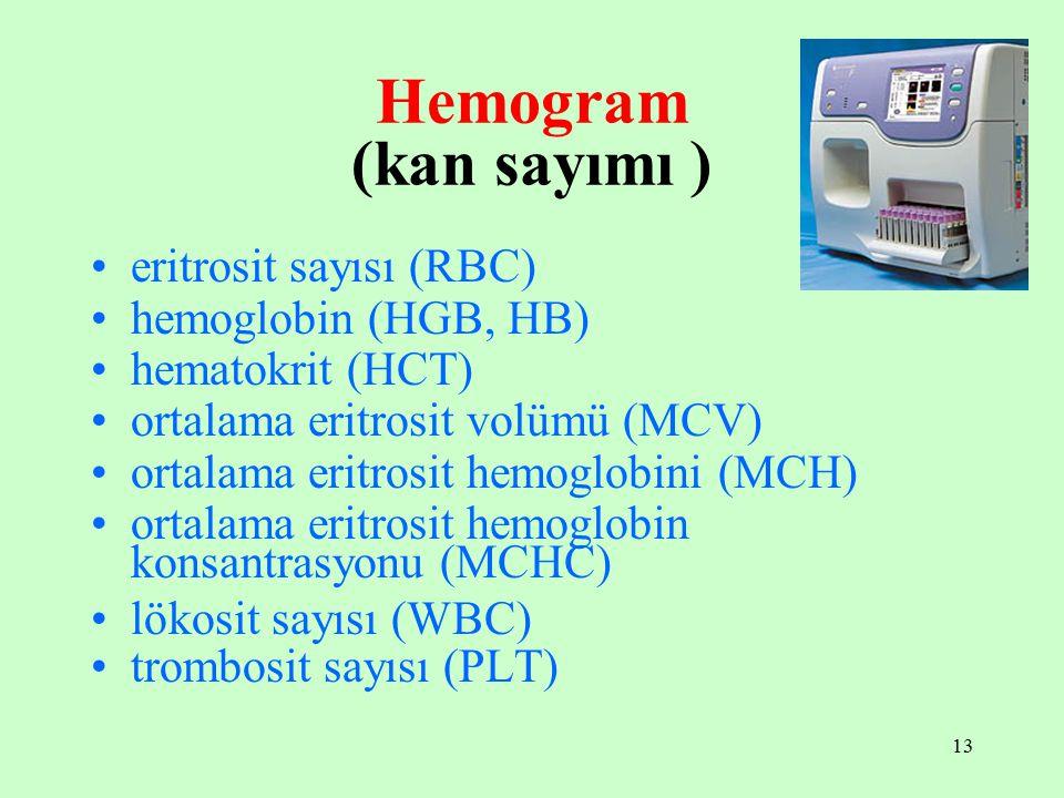 Hemogram (kan sayımı ) eritrosit sayısı (RBC) hemoglobin (HGB, HB)