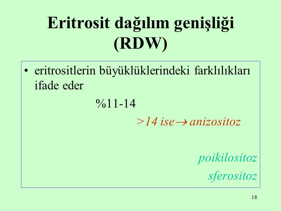 Eritrosit dağılım genişliği (RDW)