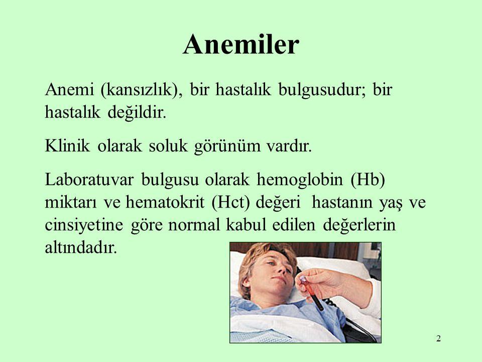 Anemiler Anemi (kansızlık), bir hastalık bulgusudur; bir hastalık değildir. Klinik olarak soluk görünüm vardır.