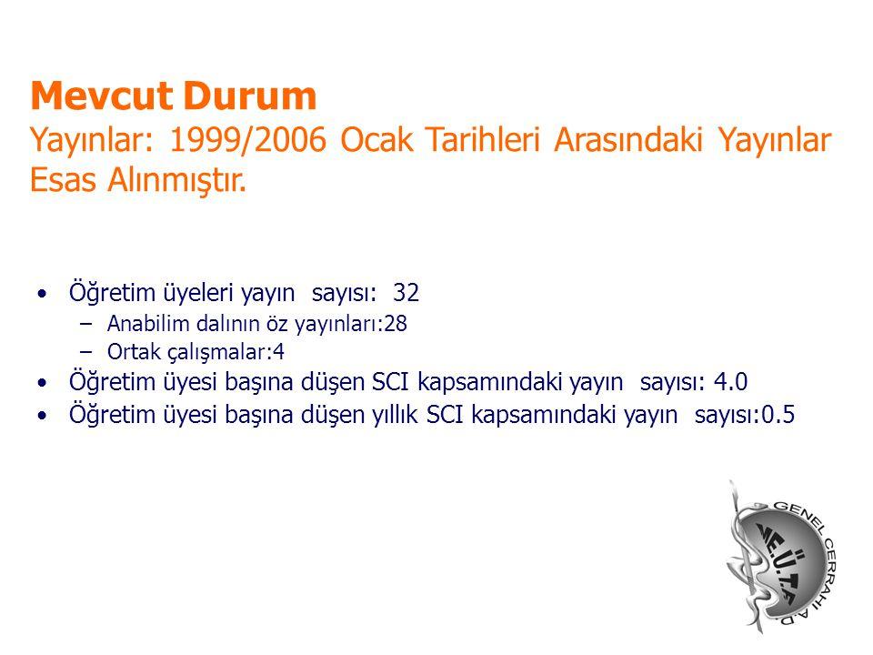 Mevcut Durum Yayınlar: 1999/2006 Ocak Tarihleri Arasındaki Yayınlar Esas Alınmıştır.