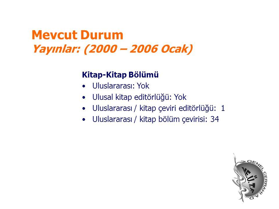 Mevcut Durum Yayınlar: (2000 – 2006 Ocak)