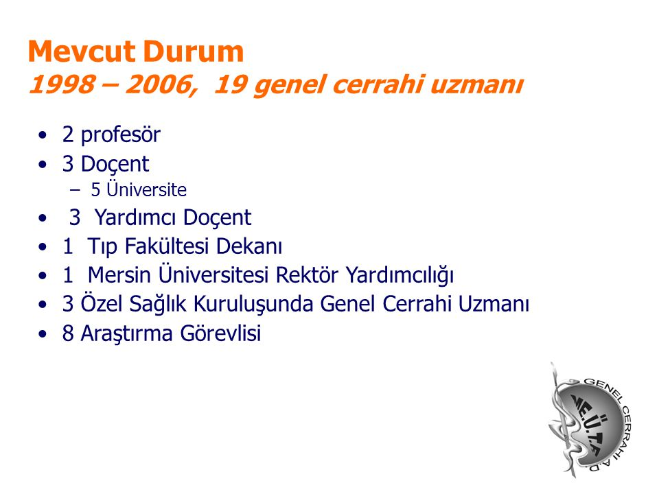 Mevcut Durum 1998 – 2006, 19 genel cerrahi uzmanı