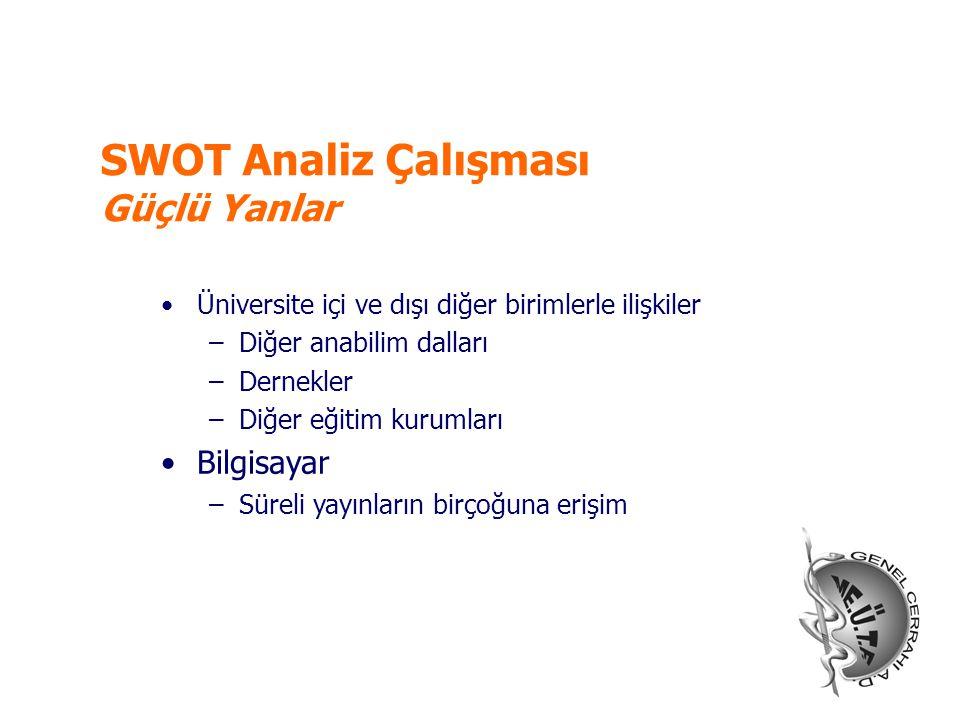 SWOT Analiz Çalışması Güçlü Yanlar