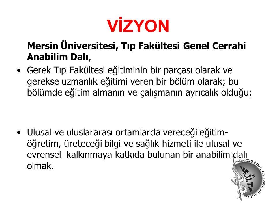 VİZYON Mersin Üniversitesi, Tıp Fakültesi Genel Cerrahi Anabilim Dalı,