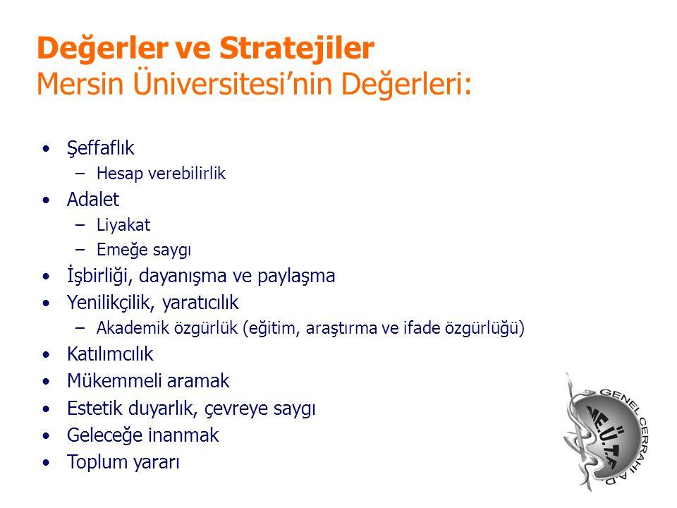 Değerler ve Stratejiler Mersin Üniversitesi'nin Değerleri: