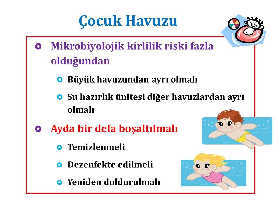 Çocuk Havuzu Mikrobiyolojik kirlilik riski fazla olduğundan
