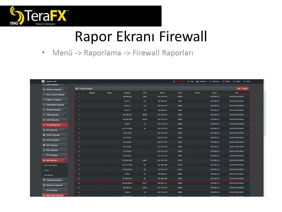Rapor Ekranı Firewall Menü -> Raporlama -> Firewall Raporları