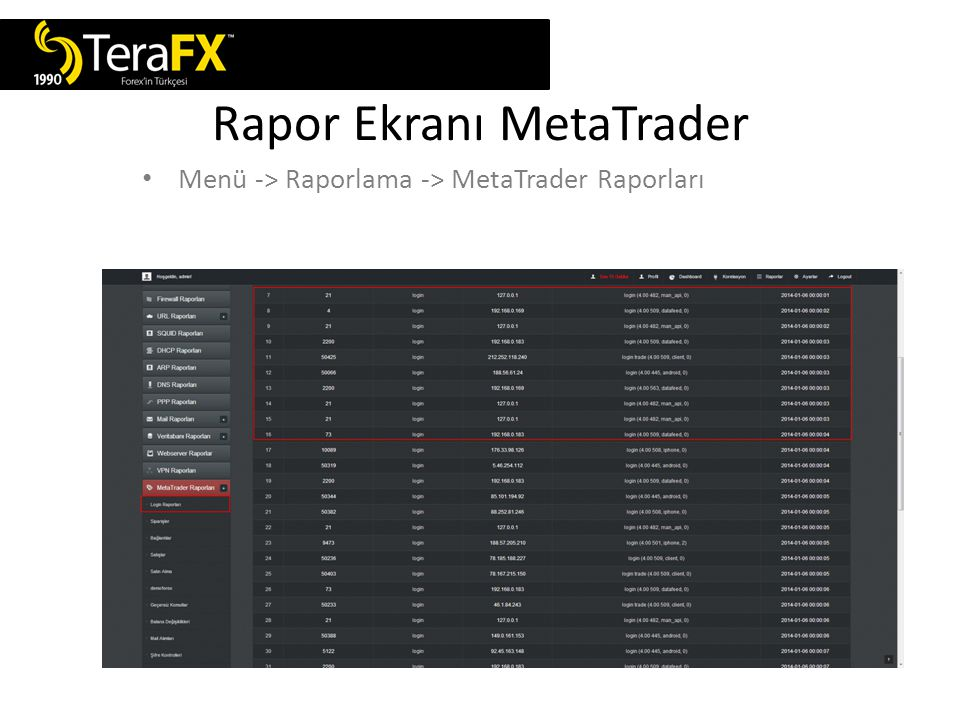 Rapor Ekranı MetaTrader