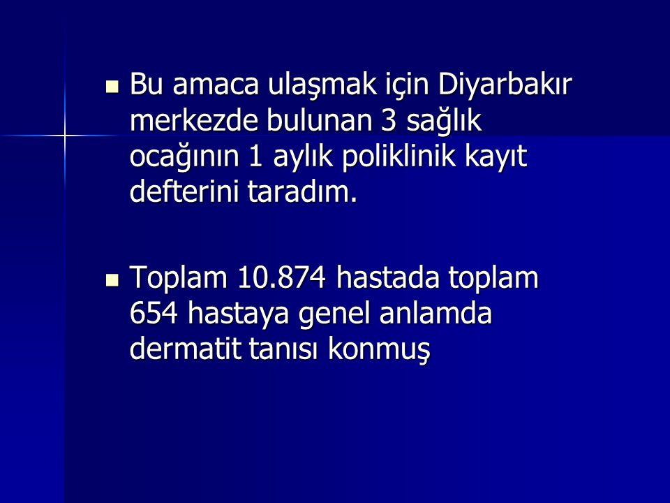 Bu amaca ulaşmak için Diyarbakır merkezde bulunan 3 sağlık ocağının 1 aylık poliklinik kayıt defterini taradım.