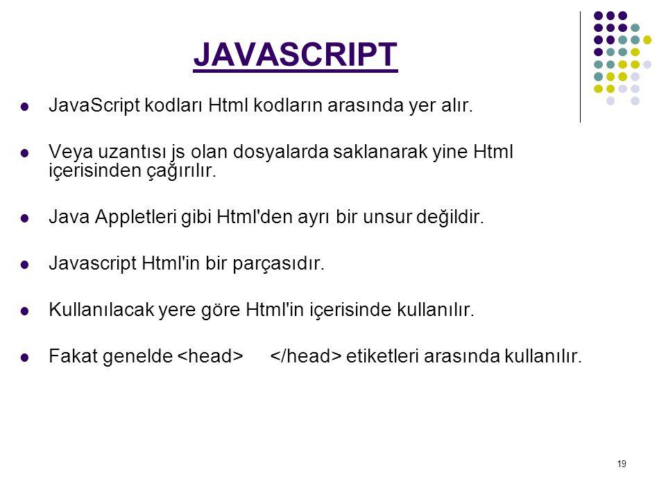 JAVASCRIPT JavaScript kodları Html kodların arasında yer alır.