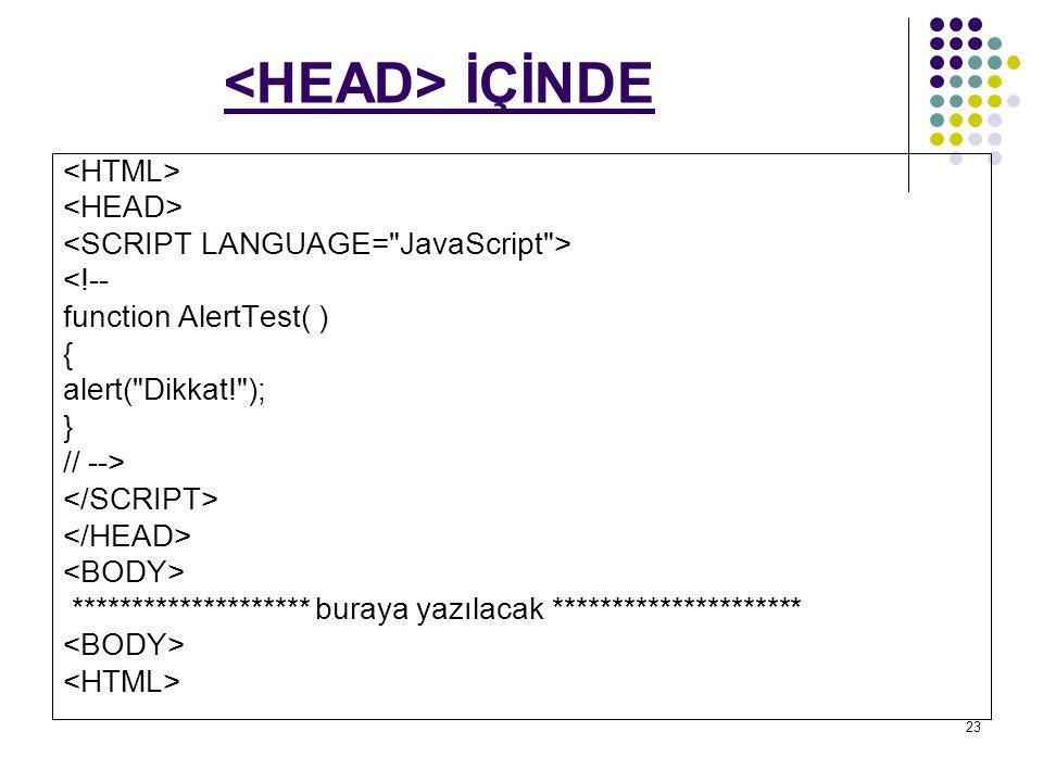 <HEAD> İÇİNDE <HTML> <HEAD>