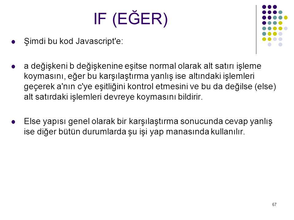 IF (EĞER) Şimdi bu kod Javascript e: