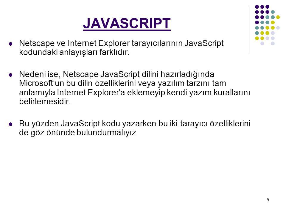 JAVASCRIPT Netscape ve Internet Explorer tarayıcılarının JavaScript kodundaki anlayışları farklıdır.